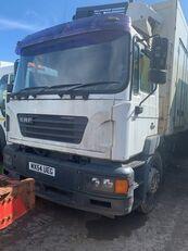 ciężarówka chłodnia ERF ECM 2004/2003 BREAKING FOR SPARES na części