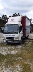 ciężarówka plandeka Mitsubishi Fuso Canter